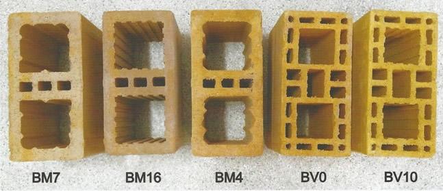 Figura 1 - Tipos de blocos utilizados