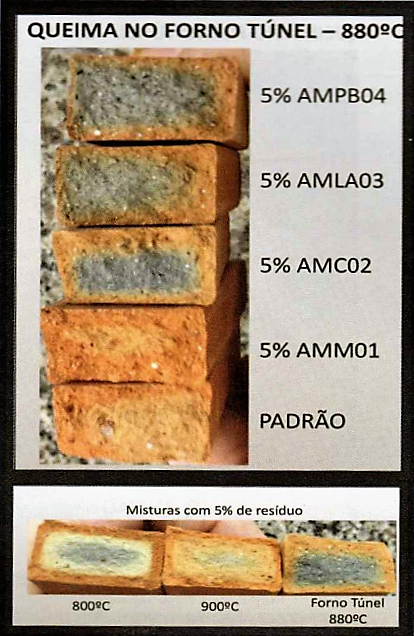 Figura 5 - A - Seção reta dos corpos de prova queimados no Forno túnel, 5% de aditivo - B - Comparação de aspecto dos corpos de prova queimados a temp