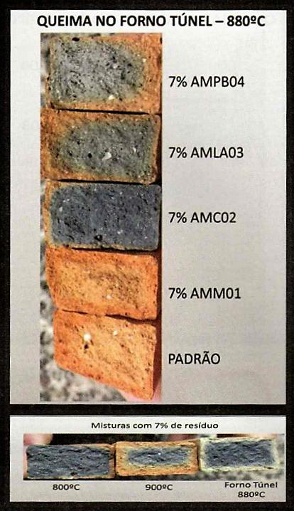 Figura 7 - A - Seção reta de corpos de prova queimados no forno túnel. B - Comparação do aspecto do interior de corpos de prova queimados a várias tem