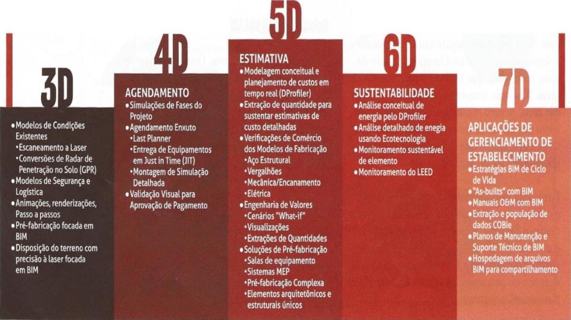 Fonte: Revista da Anicer Ed. 115